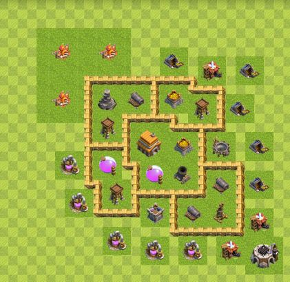 Level 5 town hall defense coc car tuning